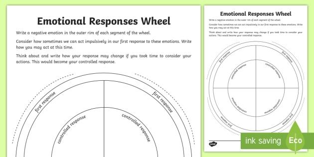Emotional Responses Wheel Worksheet Teacher Made