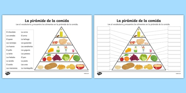 Food Writing Pyramid Worksheet  Worksheet Spanish  Worksheet