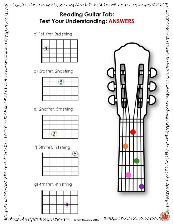 Guitar In The Classroom Melody