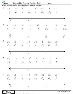 Line Plot Fractions