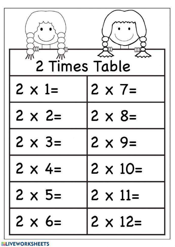 Multiplication Practice Interactive Worksheet By Worksheets Random