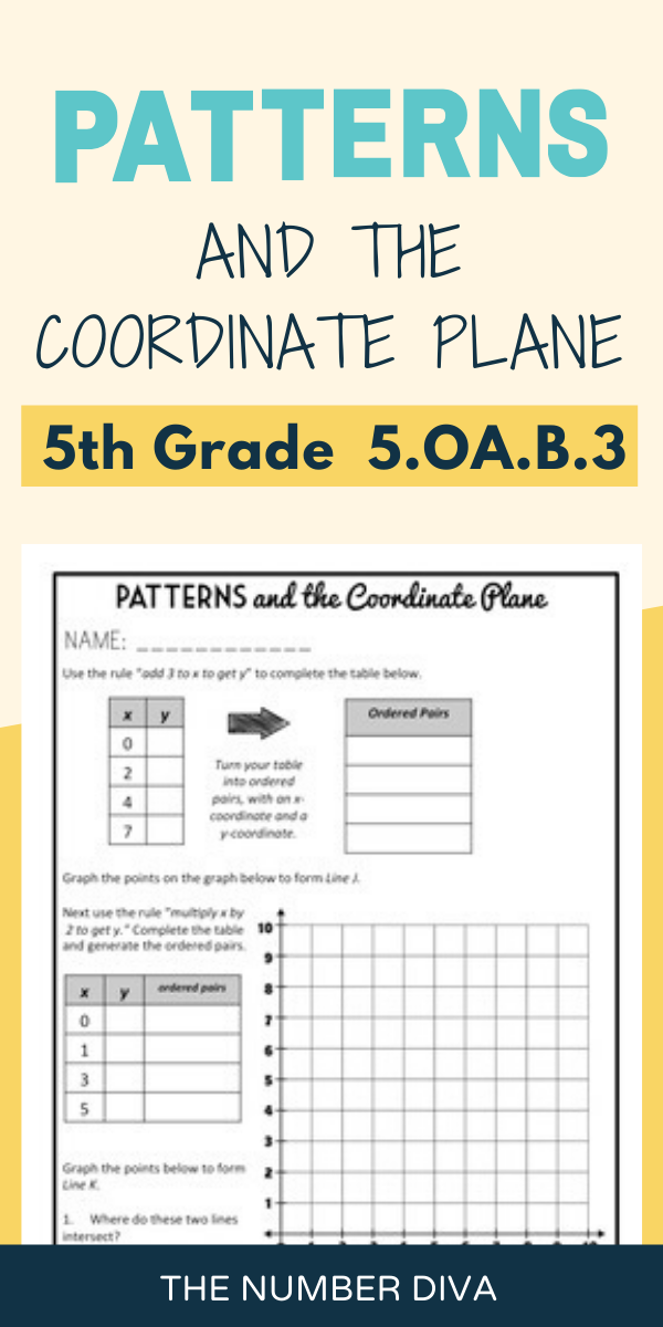 Patterns And The Coordinate Plane  Lesson Packet  Quiz  Oa