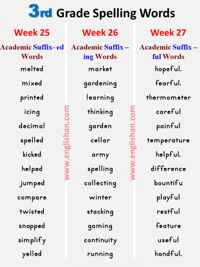 Rd Grade Spelling Words List Pdf