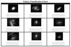 Different Types Of Galaxies