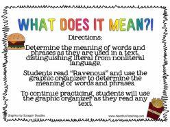 Explaining Literal And Nonliteral Language