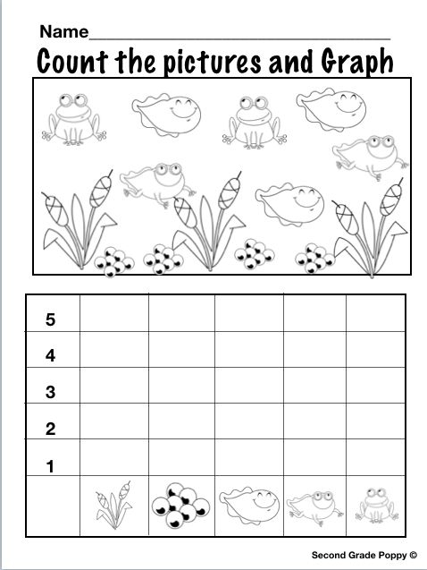 Frog Count And Graph