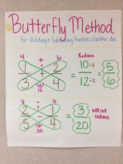 Butterfly Method For Fractions