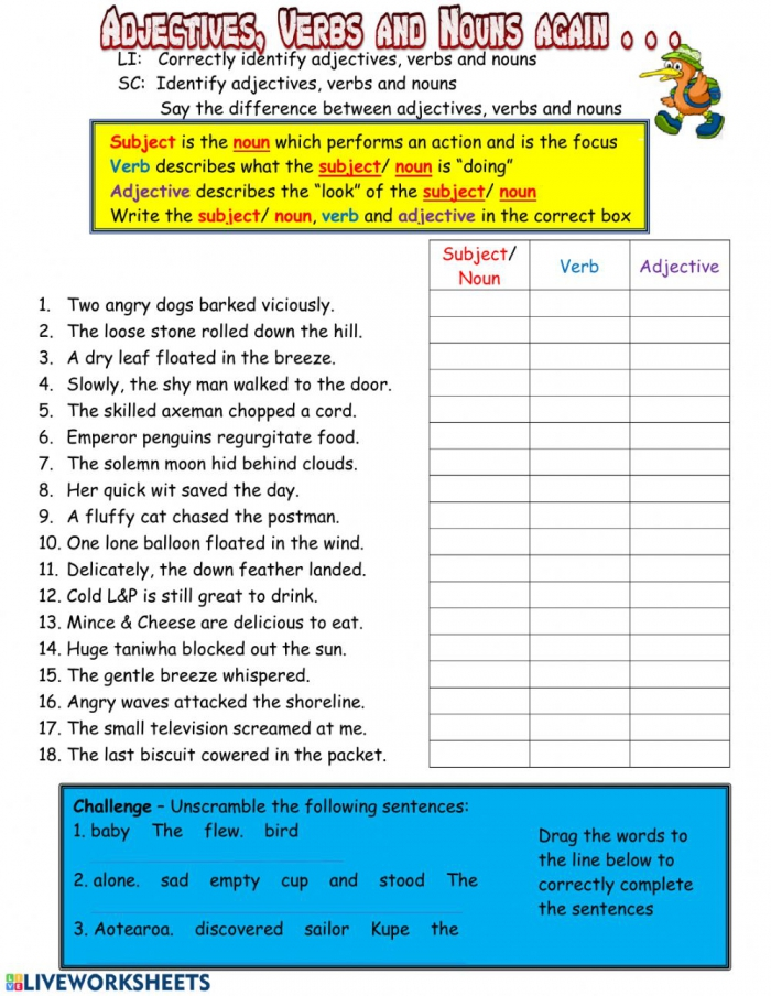 Adjectives Verbs And Nouns Again Worksheet