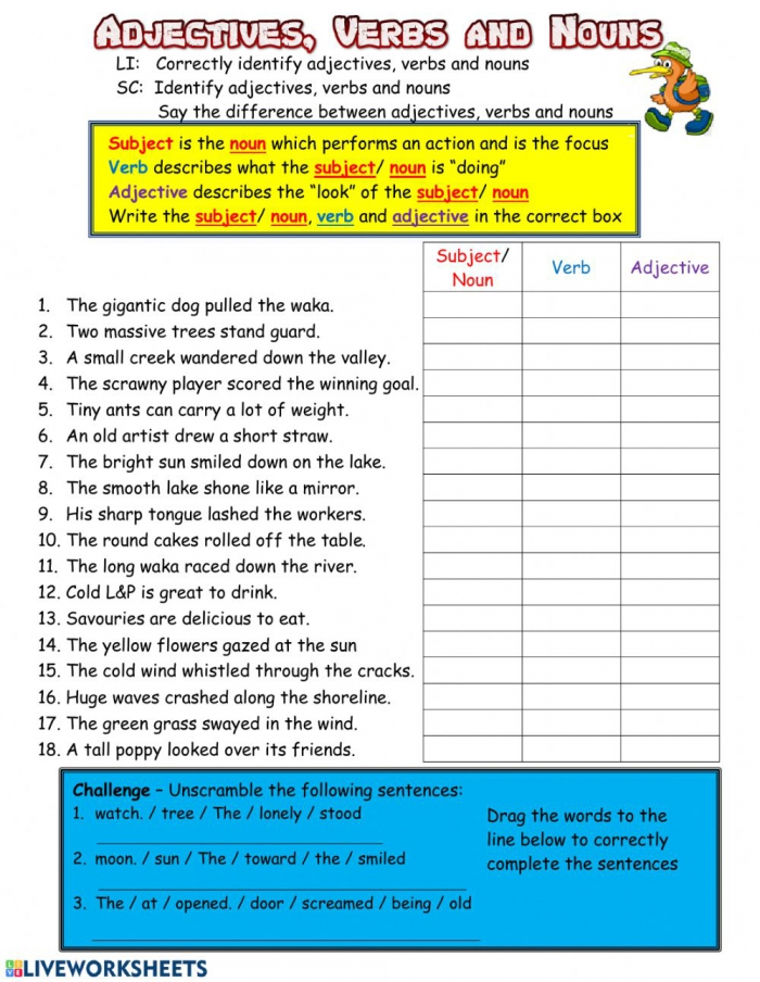Adjectives Verbs And Nouns Worksheet