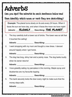 All About Adverbs: Describing How, When, And Where