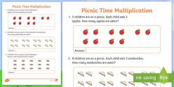 Multiplication And Division: Picnicking Signs