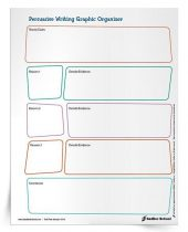 Teaching Persuasive Writing In The Classroom Free Kit For Grades