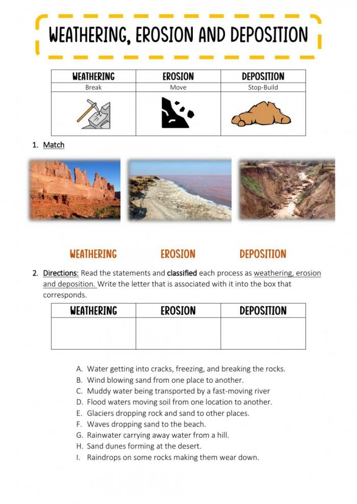 Weathering  Erosion And Deposition Worksheet