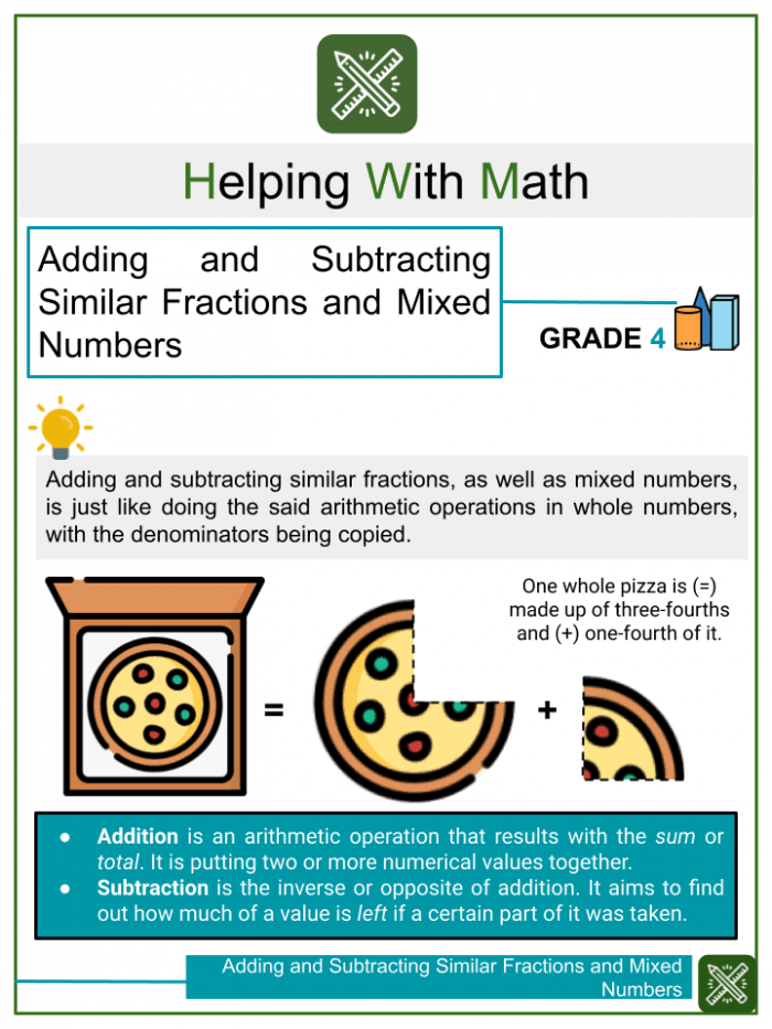 Adding Subtracting Fractions Mixed Numbers Worksheet