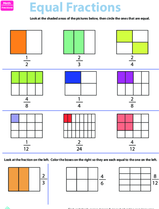 Equivalent Fractions Are They Equal