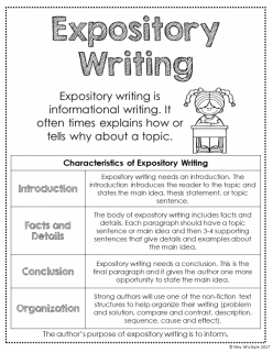 Introductions For Informational Writing