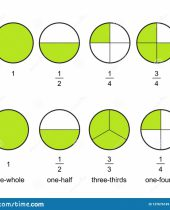 Fraction Pie Divided Into Slices Fractions For Website
