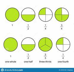 Fraction Practice: Pie Slices