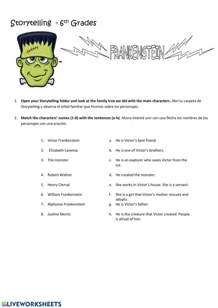 Frankenstein Worksheet