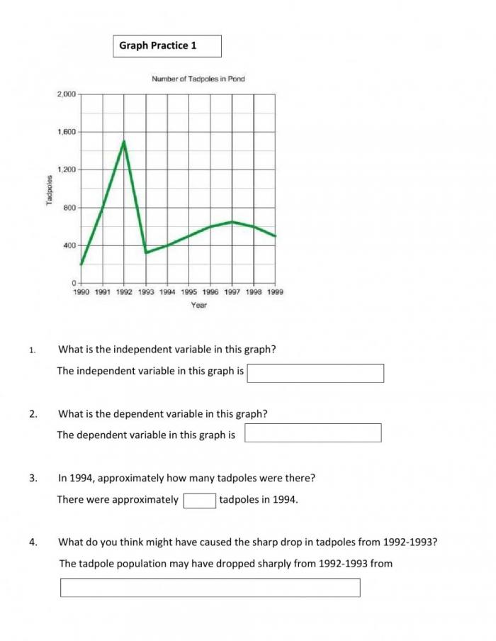 Graph Practice Line Graph Worksheet