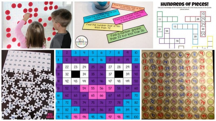 Terrific Hundreds Chart Activities For Young Learners