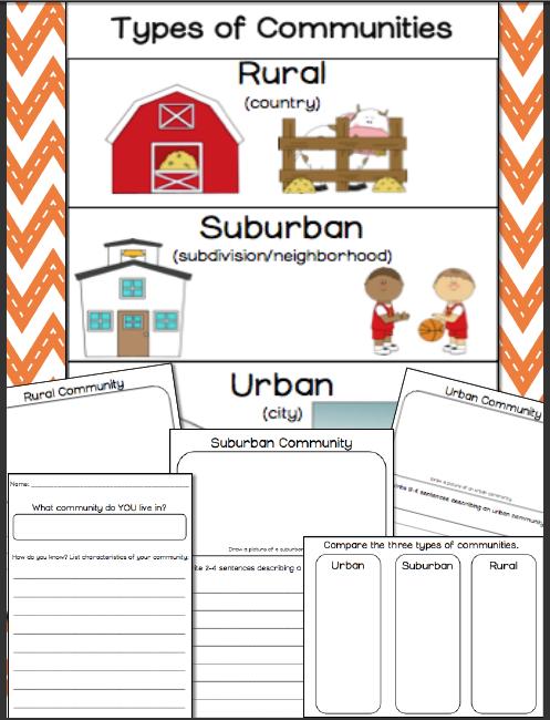 Types Of Communities Worksheets