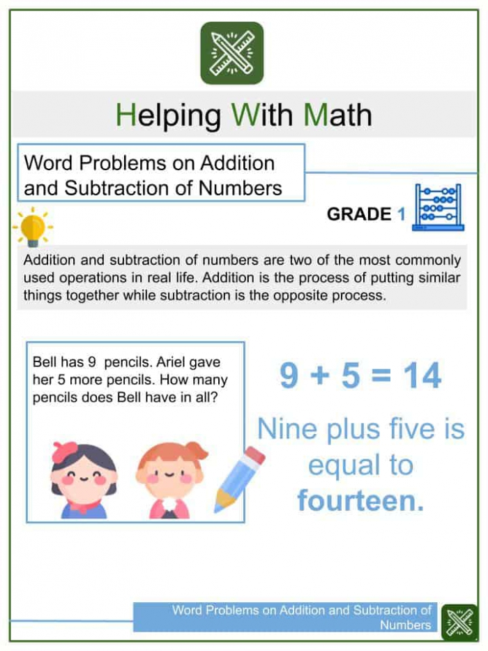 Word Problems On Addition And Subtraction Math Worksheets