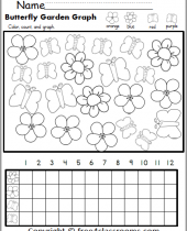 Free Math Graphing Worksheet For Spring Butterfly Gardens